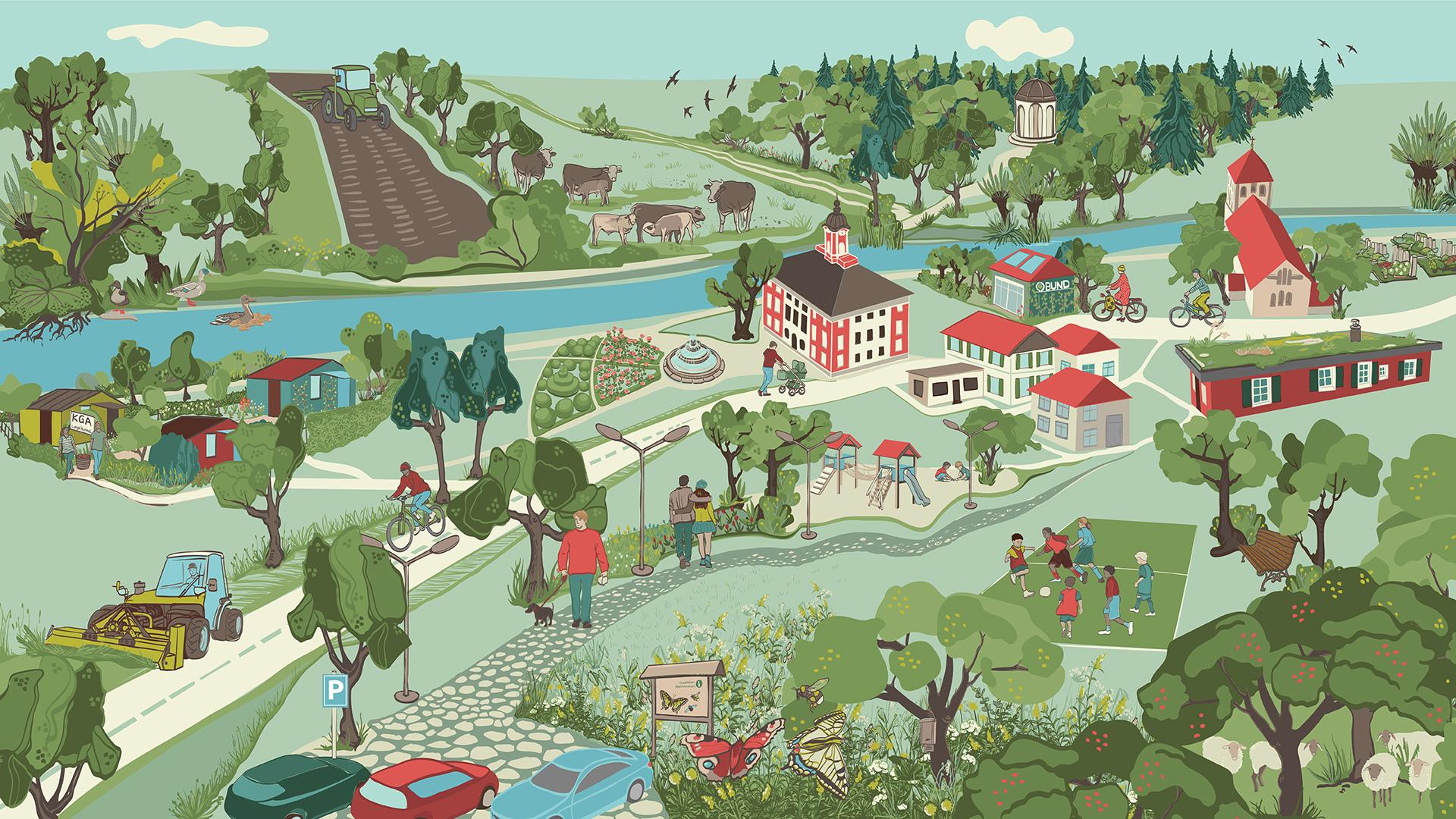 Wimmelbild: Welche Flächen stehen den Kommunen zur Verfügung?