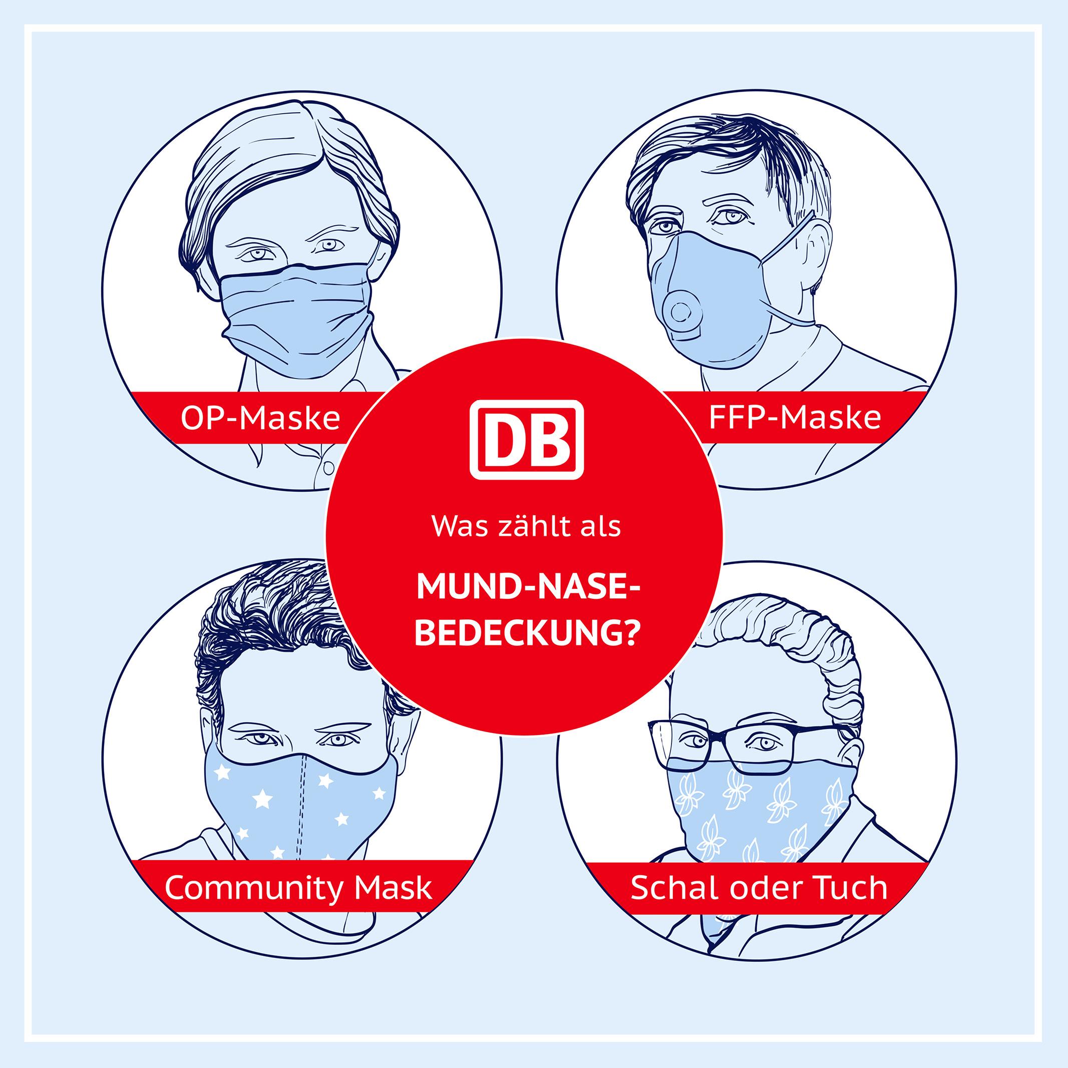 Infografik: Mund-Nase-Bedeckung in der Bahn